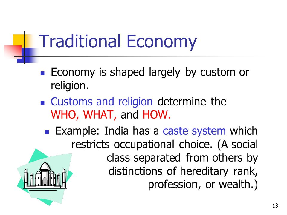 Traditional Economy Economy is shaped largely by custom or religion.