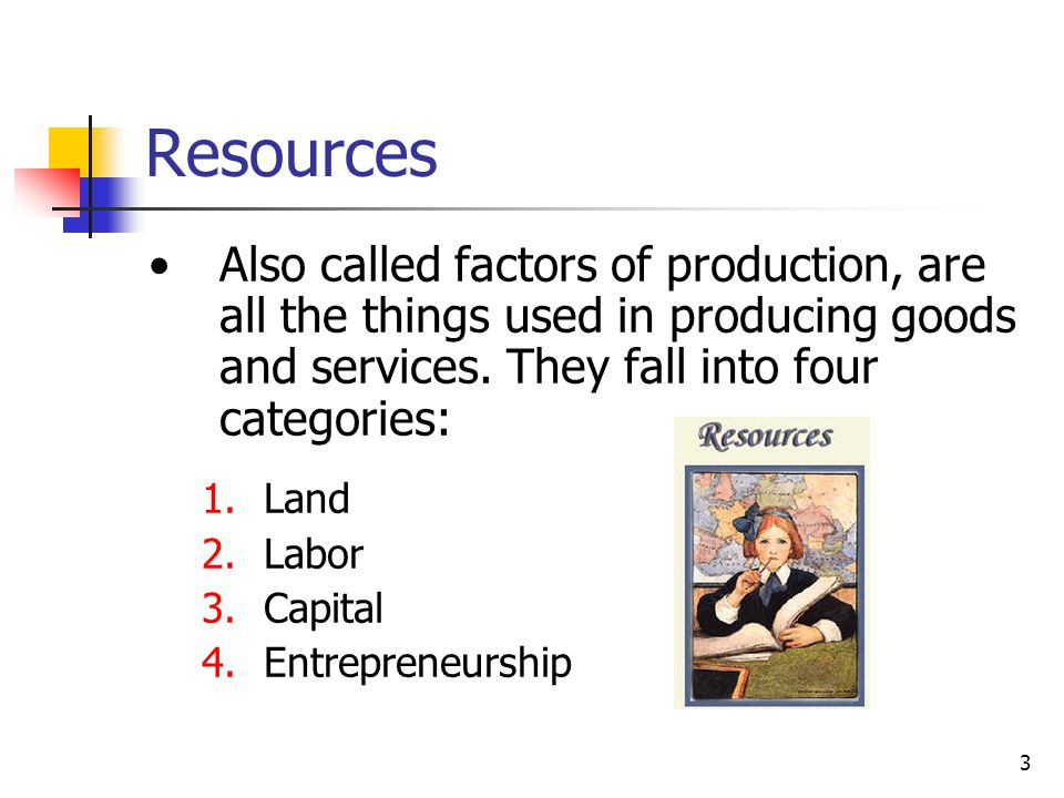 Resources Also called factors of production, are all the things used in producing goods and services. They fall into four categories: