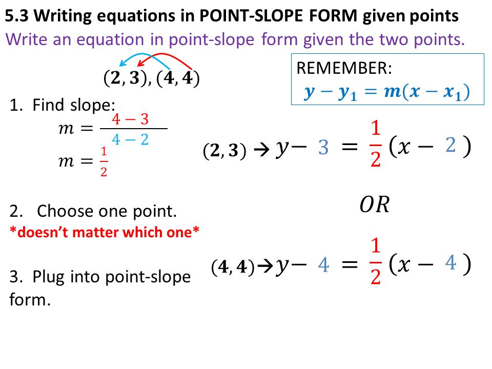 point slope form with 2 points  TODAY IN ALGEBRA… Warm up: 13.13 Review-Writing an equation of ...