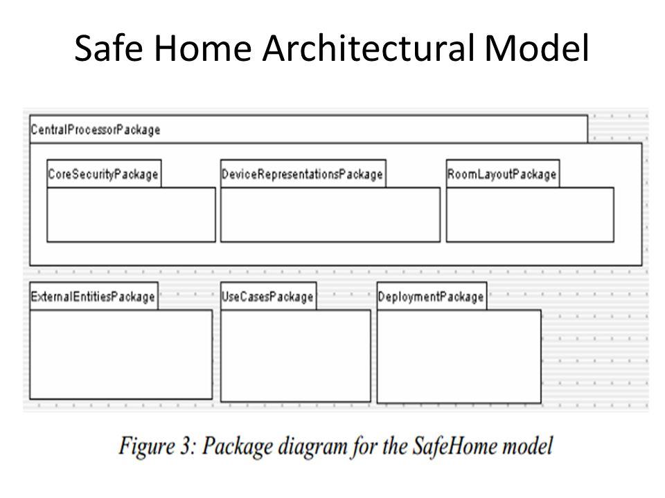 case study safe home security system ppt video online download rh slideplayer com Basic Car Alarm Diagram Simple Alarm Circuit Diagram