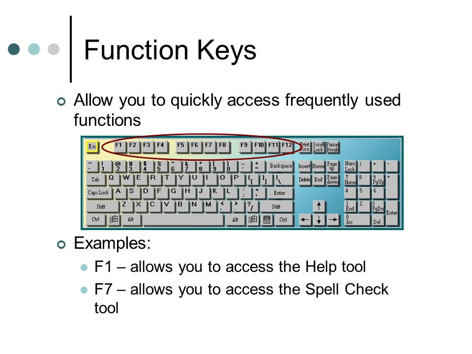 Function Keys Allow you to quickly access frequently used functions