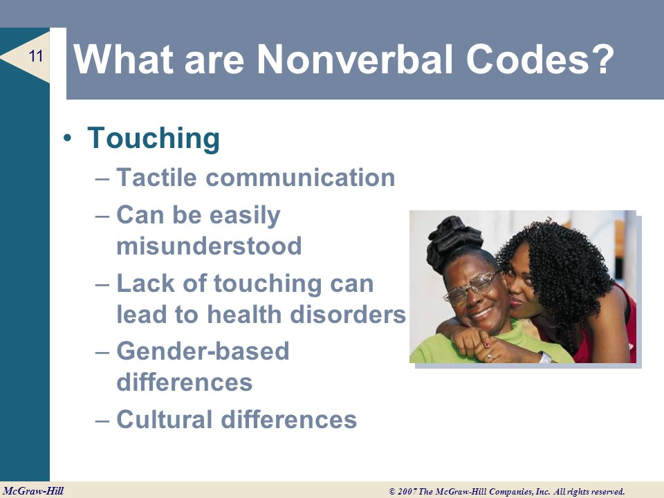 What are Nonverbal Codes