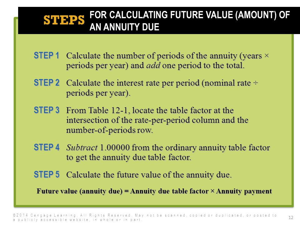 Annuities C 2014 Cengage Learning All Rights Reserved May