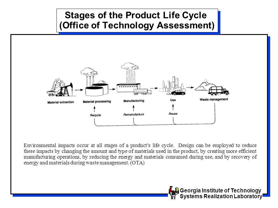 product life stages