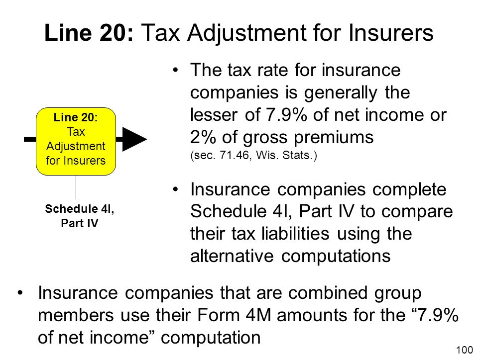 Line 20: Tax Adjustment for Insurers