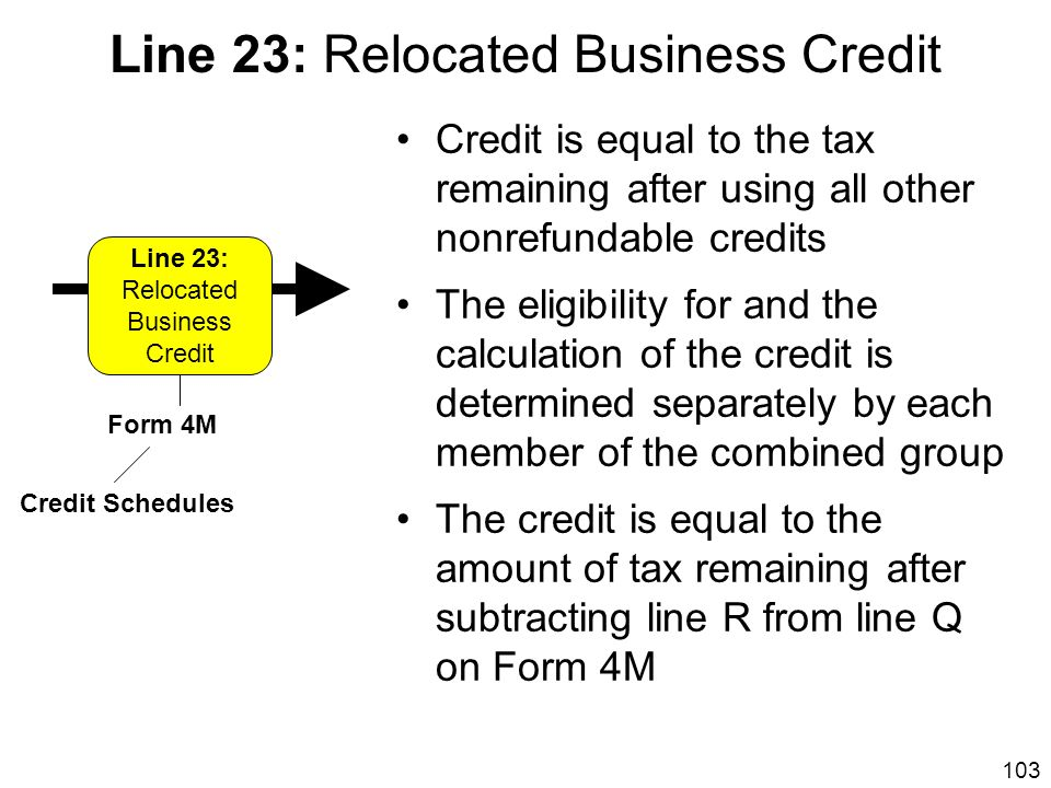 Line 23: Relocated Business Credit