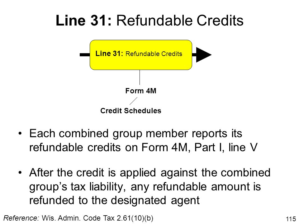 Line 31: Refundable Credits