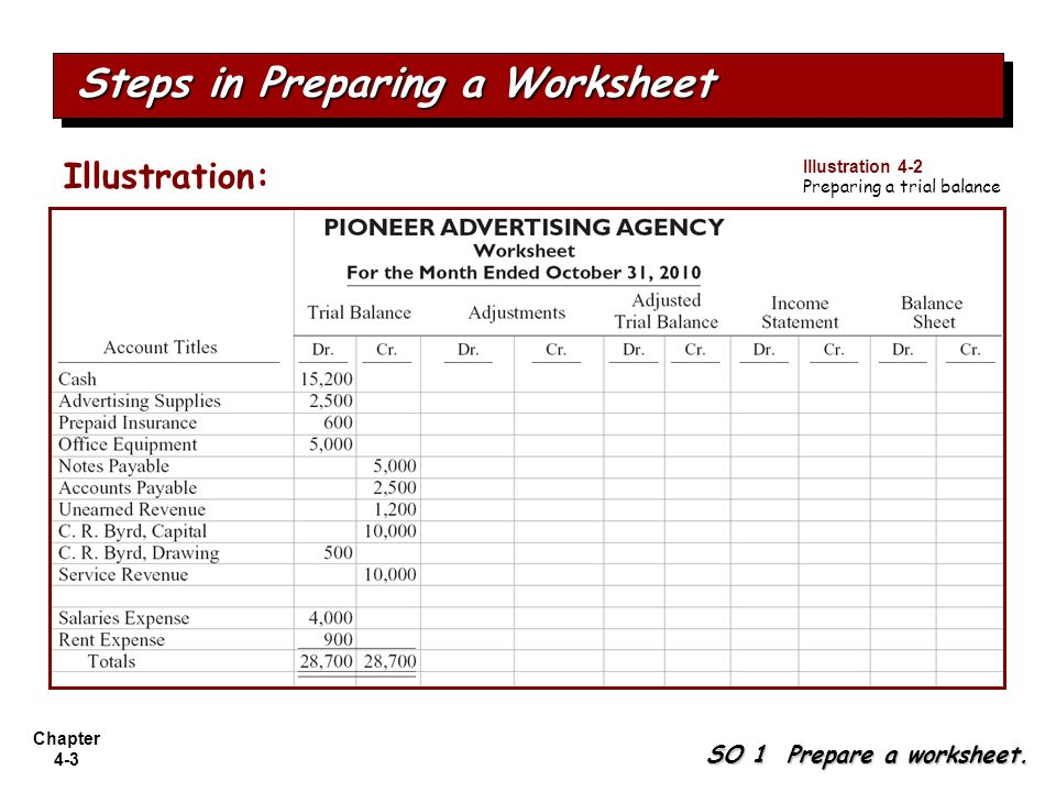 Expert Advice on How to Make a Balance Sheet for Accounting furthermore Budgeting  A 10 Step Checklist   Propel Nonprofits as well Print in Excel   Easy Excel Tutorial further Worksheet Using A Worksheet   ppt video online download likewise CHAPTER 4   CHAPTER 4 Steps to preparing a worksheet Prepare trial as well 20 Will Preparation Worksheet – diocesisdemonteria org as well  further Preparing a Child Support Worksheet additionally Worksheet for preparing a statement of cash flows   Accounting for also Steps to Creating an Accounting Worksheet   Chron as well 82 FREE Cooking Worksheets together with Creating a Pivot Table in Excel   Step by Step Tutorial also Study Objective 1  Steps in Preparing a Work Sheet besides How to Make a Gantt Chart in 5 Minutes or Less   TeamGantt furthermore What Is the 7 Step Sales Process    Lucidchart Blog furthermore 26 ly Pedestrian Safety Worksheets   incharlottesville. on steps in preparing a worksheet