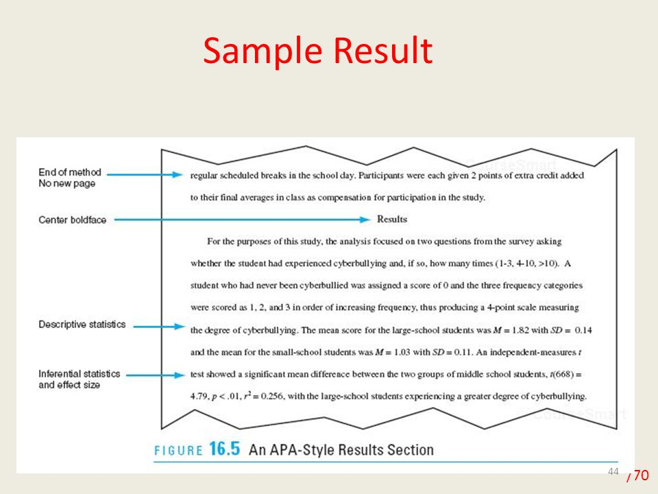 Results section of psychology dissertation sample essay writing.
