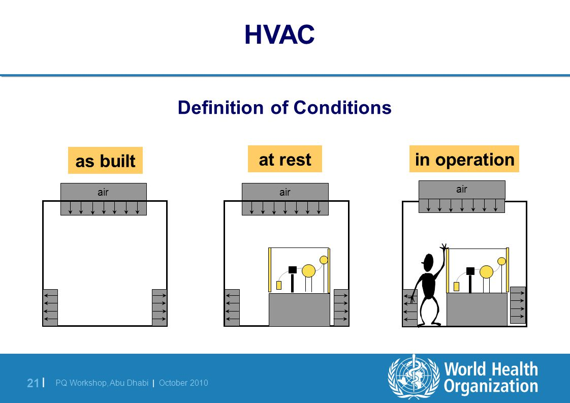qualification of hvac systems - ppt download