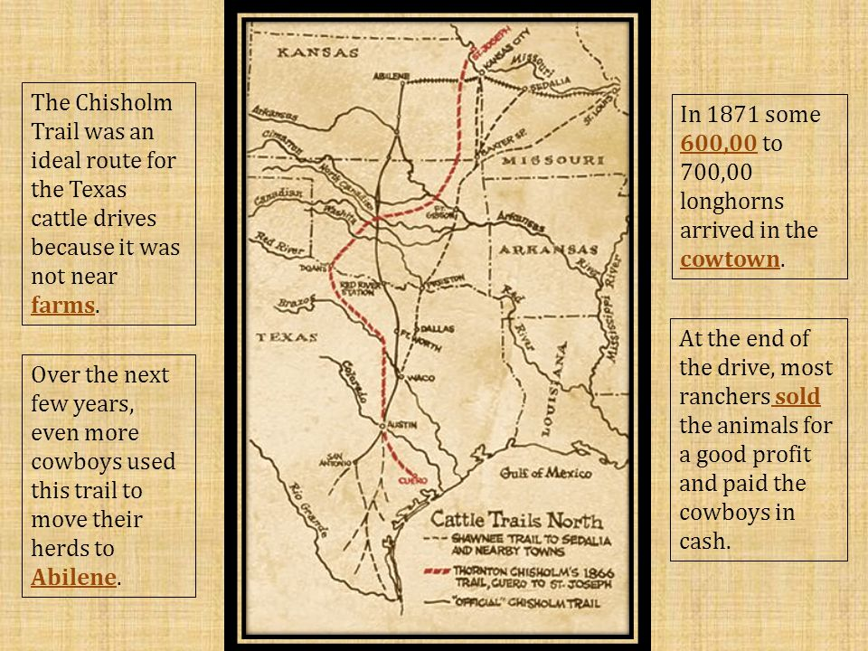 Chapter The Cattle Kingdom Ppt Video Online Download - Chisholm trail map