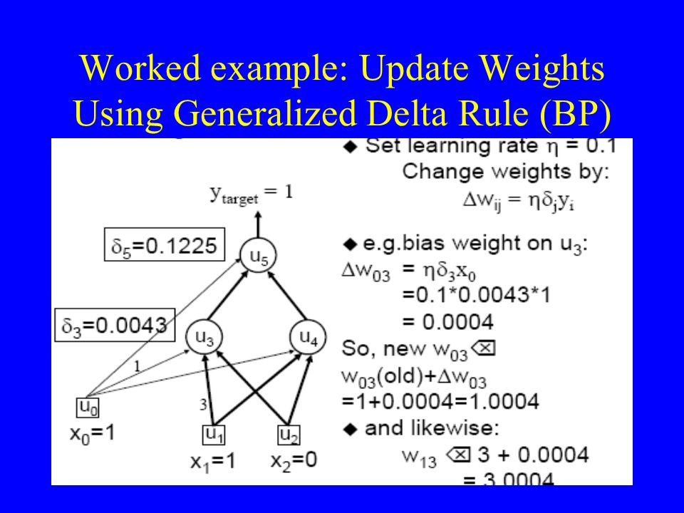 Worked example: Update Weights Using Generalized Delta Rule (BP)