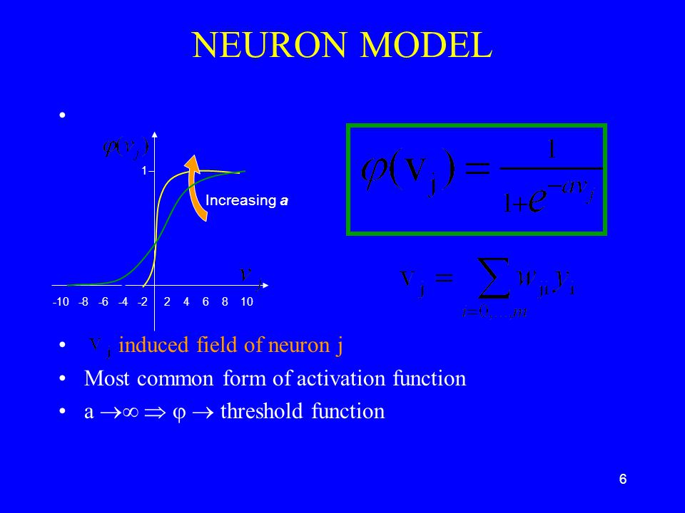 NEURON MODEL Sigmoidal Function induced field of neuron j