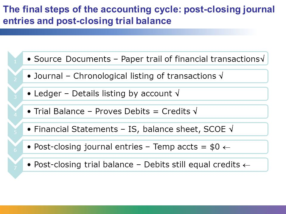 The final steps of the accounting cycle: post-closing journal entries and post-closing trial balance
