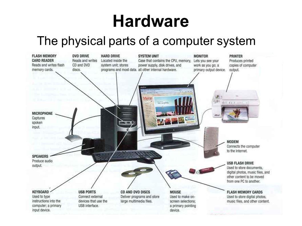 Hardware  - ppt video online download