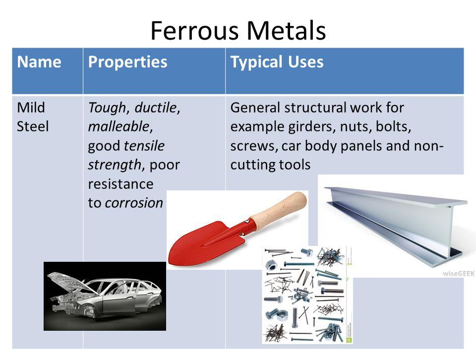 mild steel examples