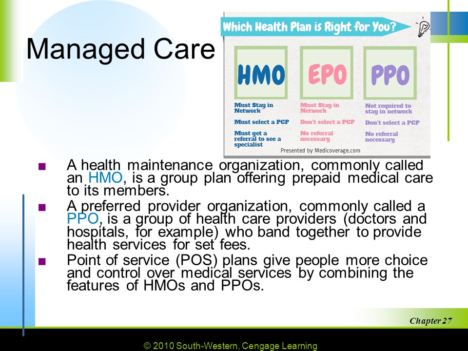 Managed Care A health maintenance organization, commonly called an HMO, is a group plan offering prepaid medical care to its members.