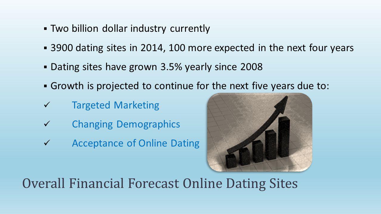 Dollar dating sites