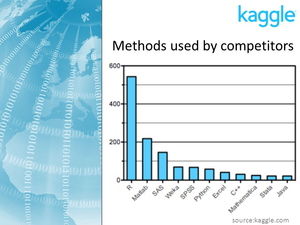 Iris Dataset Csv Download Kaggle