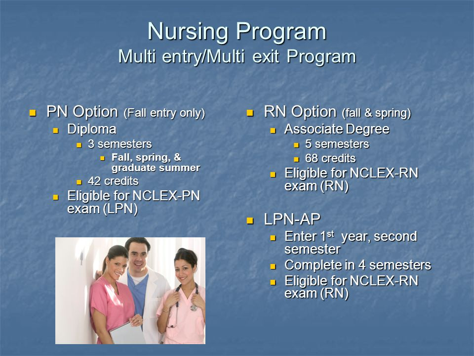 Nursing Program Multi entry/Multi exit Program
