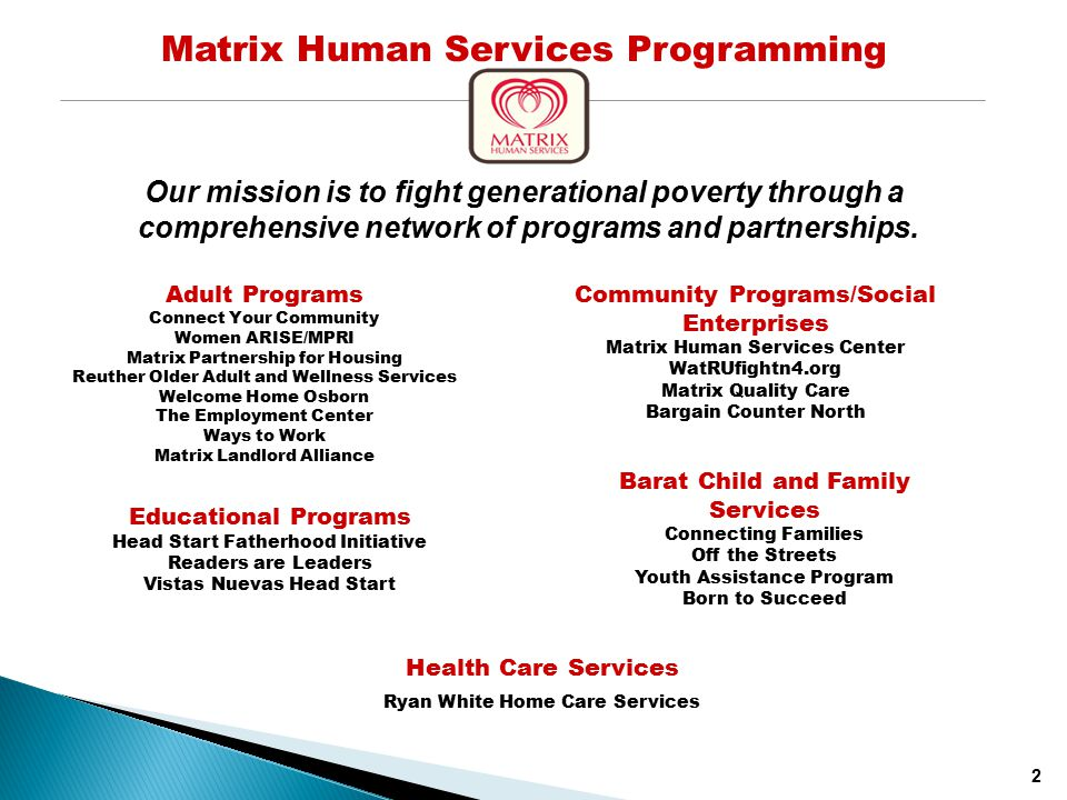 Population Health Council President Ceo Matrix Human