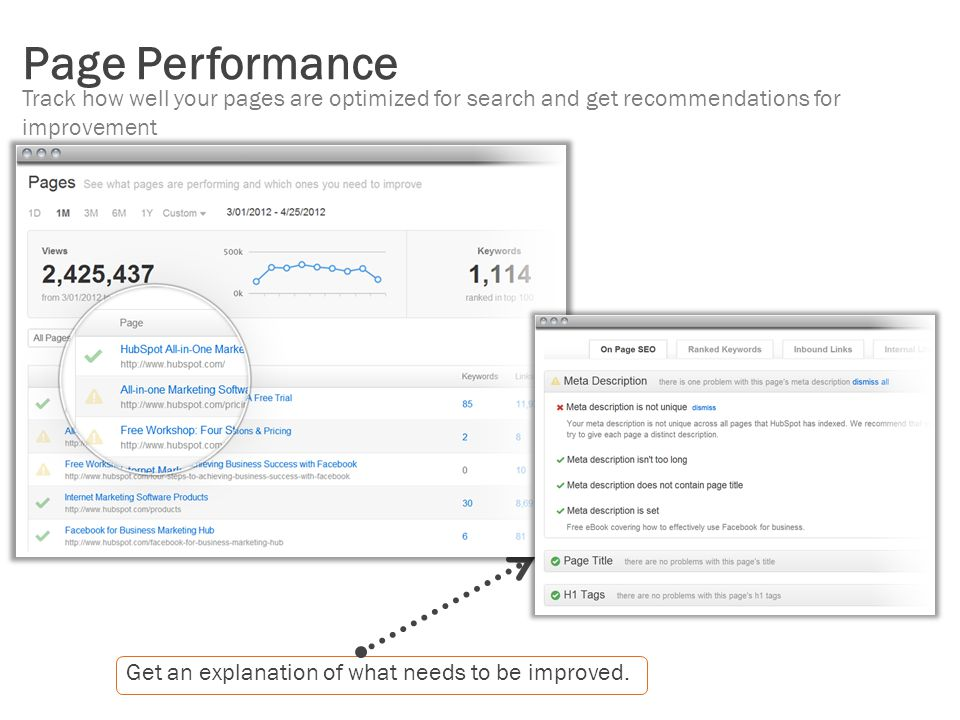 Page Performance Track how well your pages are optimized for search and get recommendations for improvement.