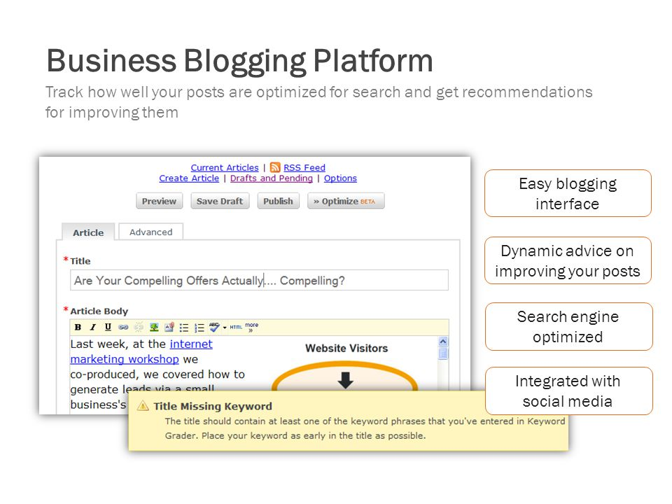 Business Blogging Platform