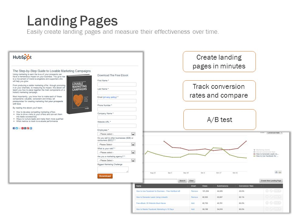 Landing Pages Create landing pages in minutes