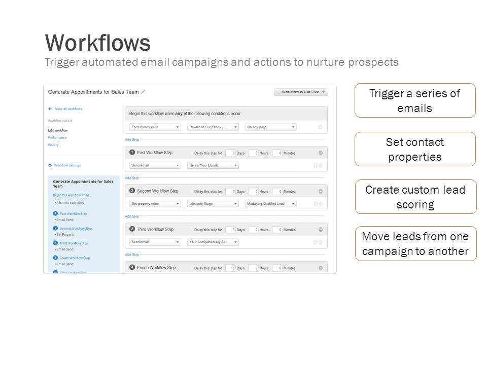 Workflows Trigger automated  campaigns and actions to nurture prospects. Trigger a series of  s.