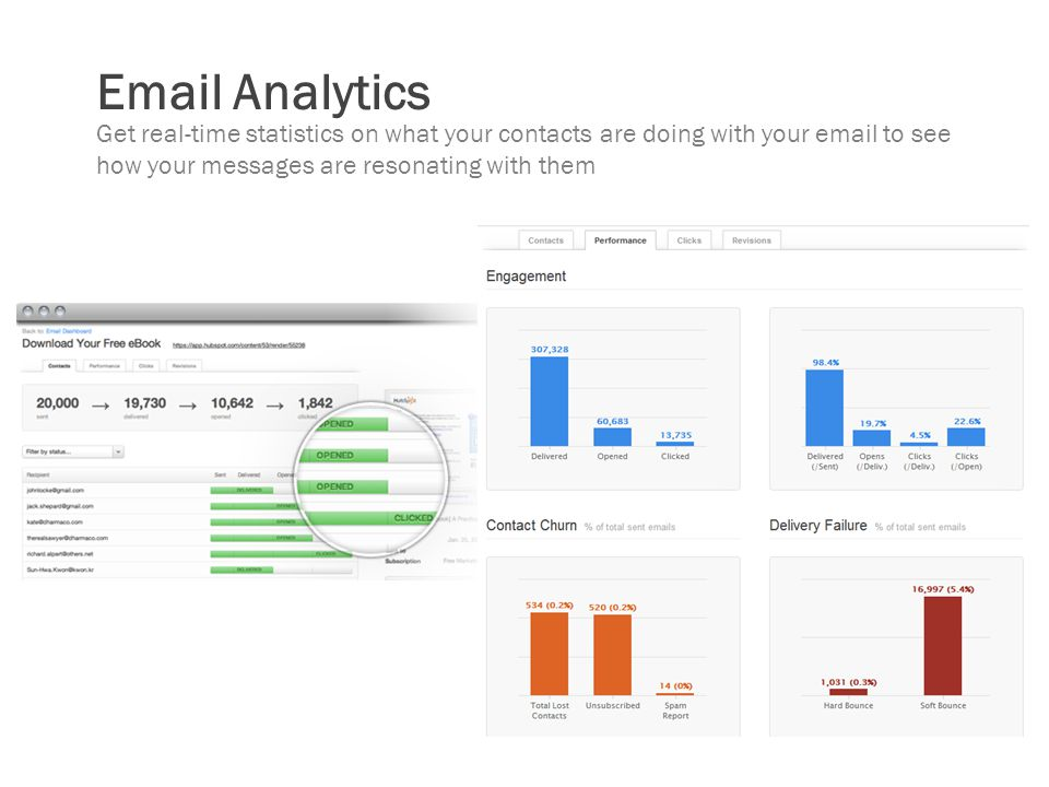 Analytics Get real-time statistics on what your contacts are doing with your  to see how your messages are resonating with them.