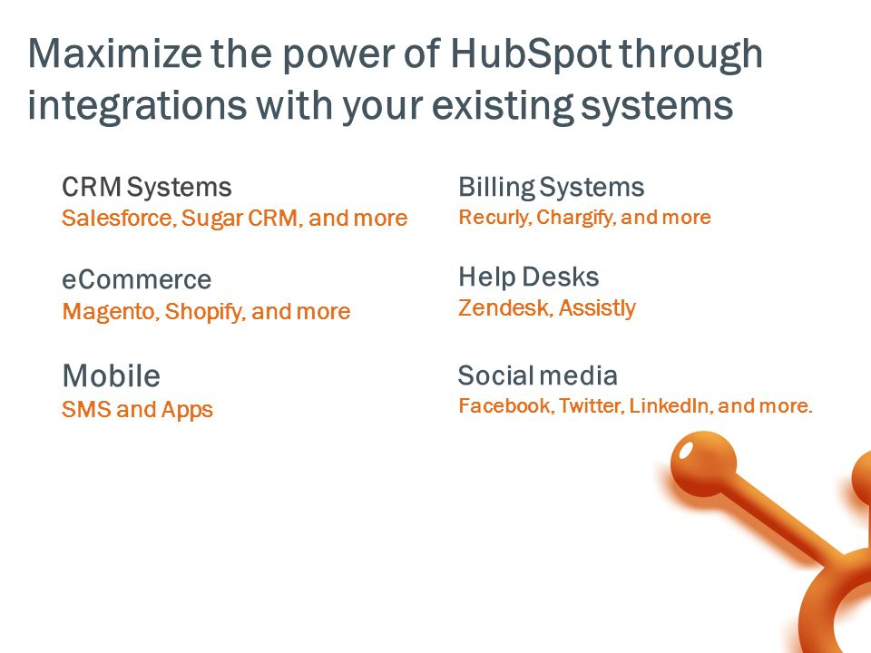 Maximize the power of HubSpot through integrations with your existing systems