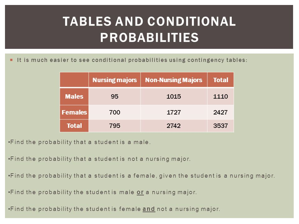 Tables and Conditional Probabilities