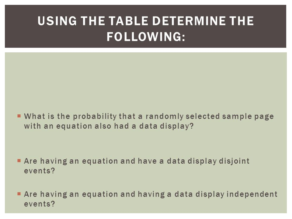 Using the Table Determine the Following: