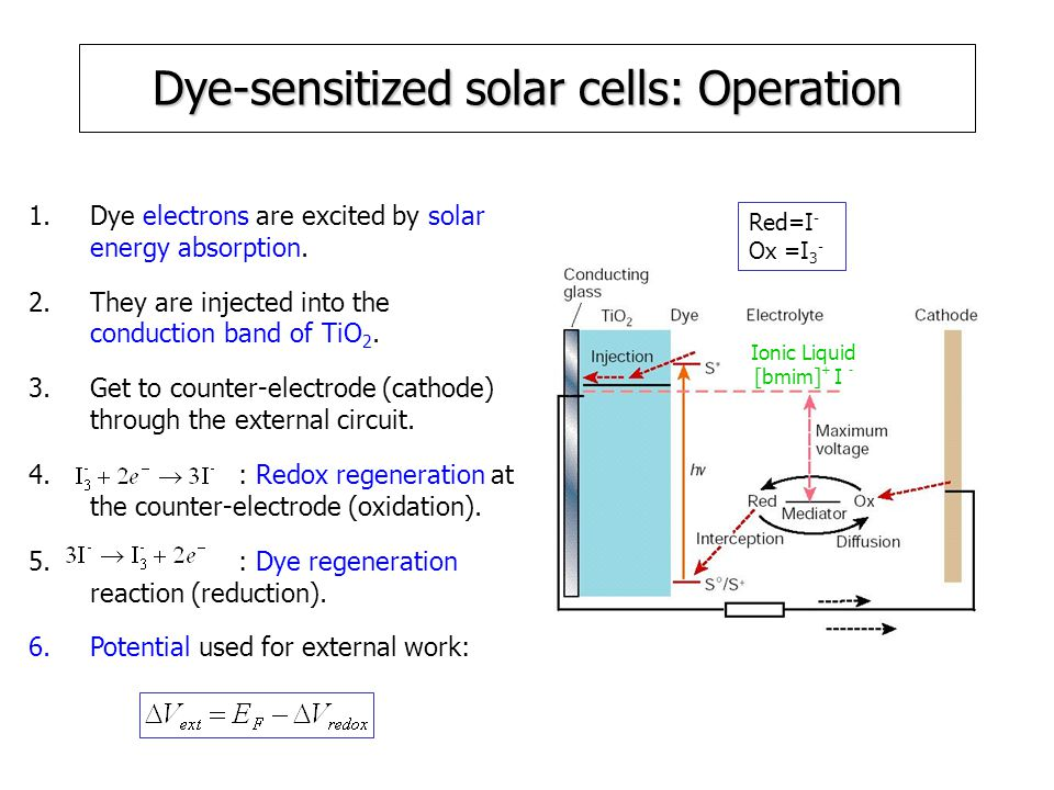 dye sensitized solar cell thesis This thesis work was devoted to the study of possible application of new materi- als for the development of dye sensitized solar cells (dssc) with improved so- lar conversion e ciency and stability.