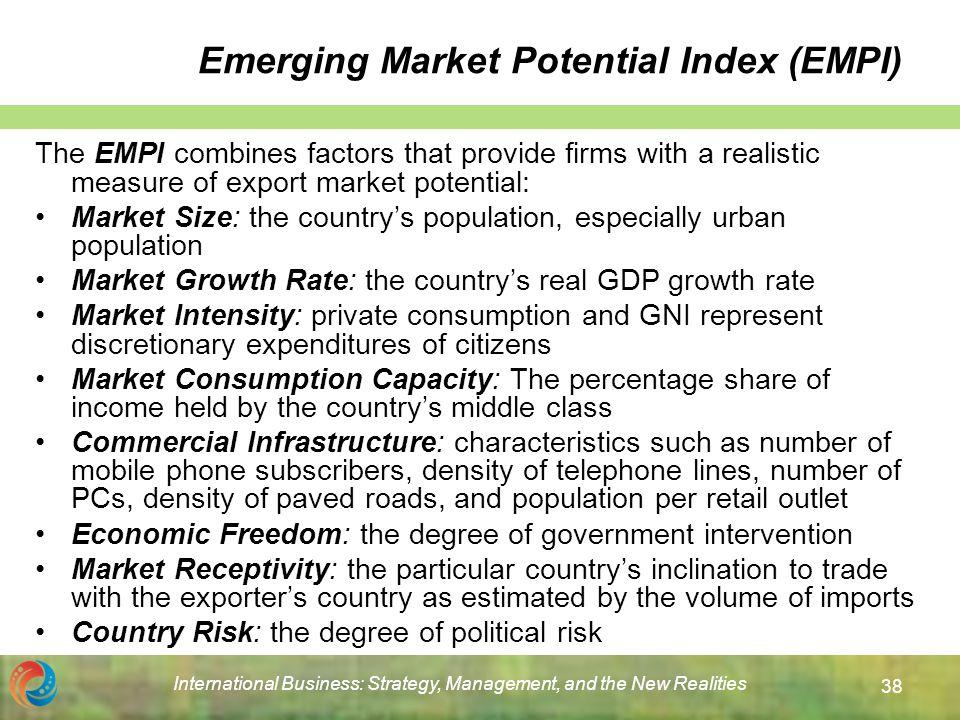emerging market potential index