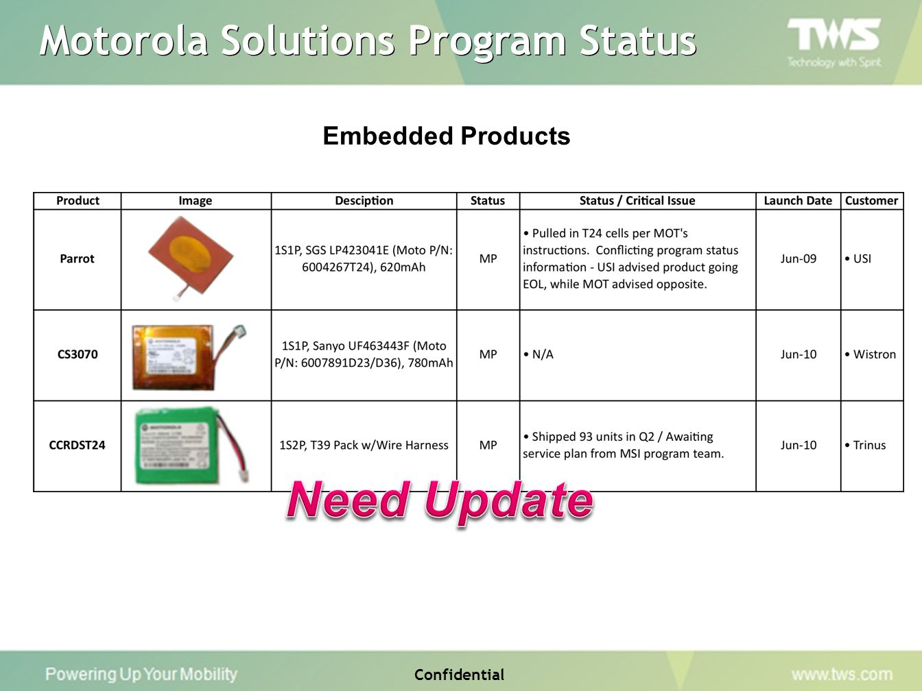 Motorola Solutions Inc Qbr Report Ppt Download Sanyo Wiring Harness Color Code 9 Need