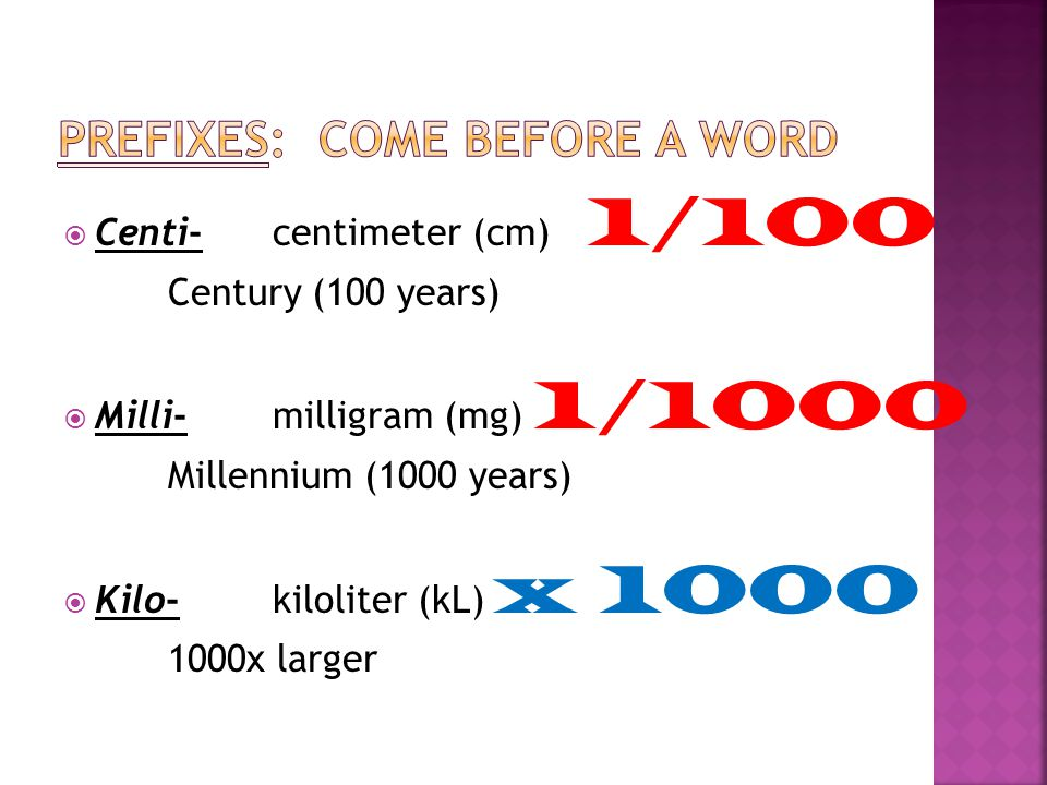 Prefixes: come before a word