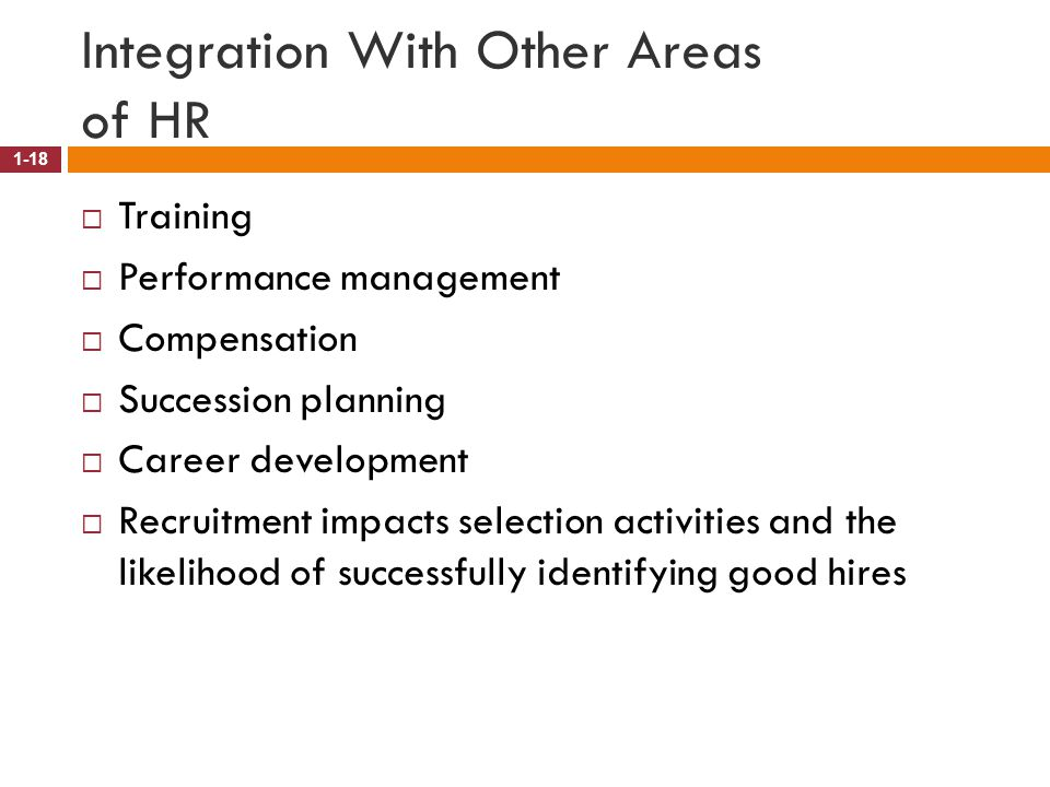 Integration With Other Areas of HR