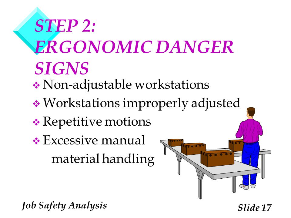STEP 2: ERGONOMIC DANGER SIGNS