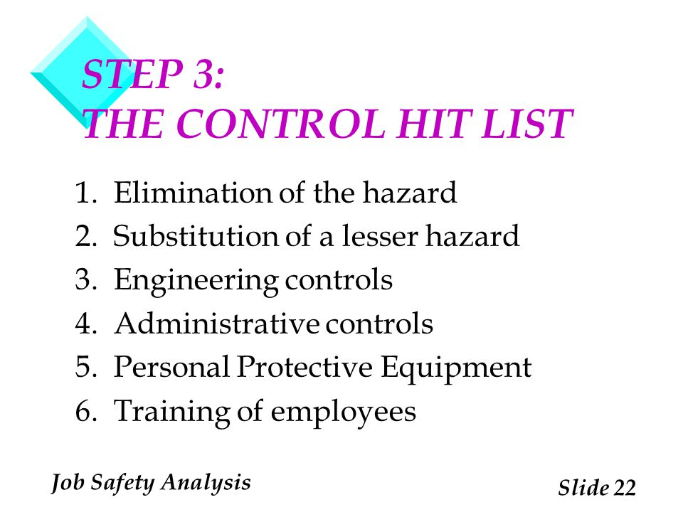 STEP 3: THE CONTROL HIT LIST