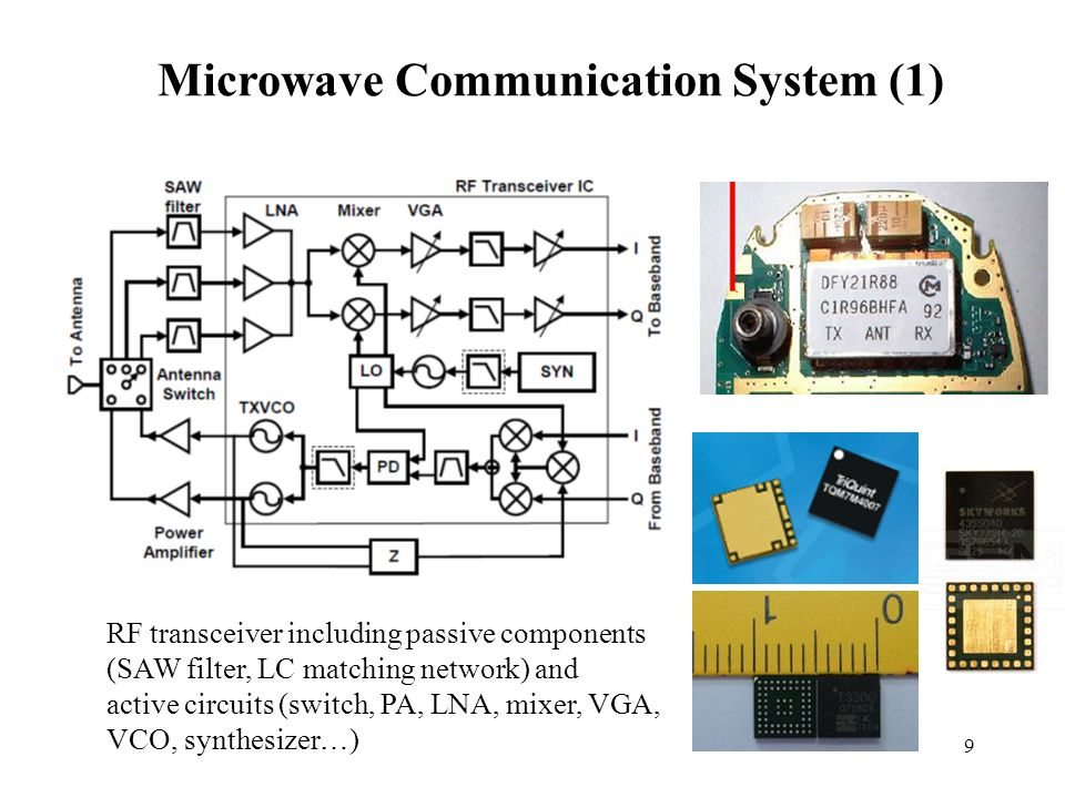 Components Of A Microwave System Bestmicrowave