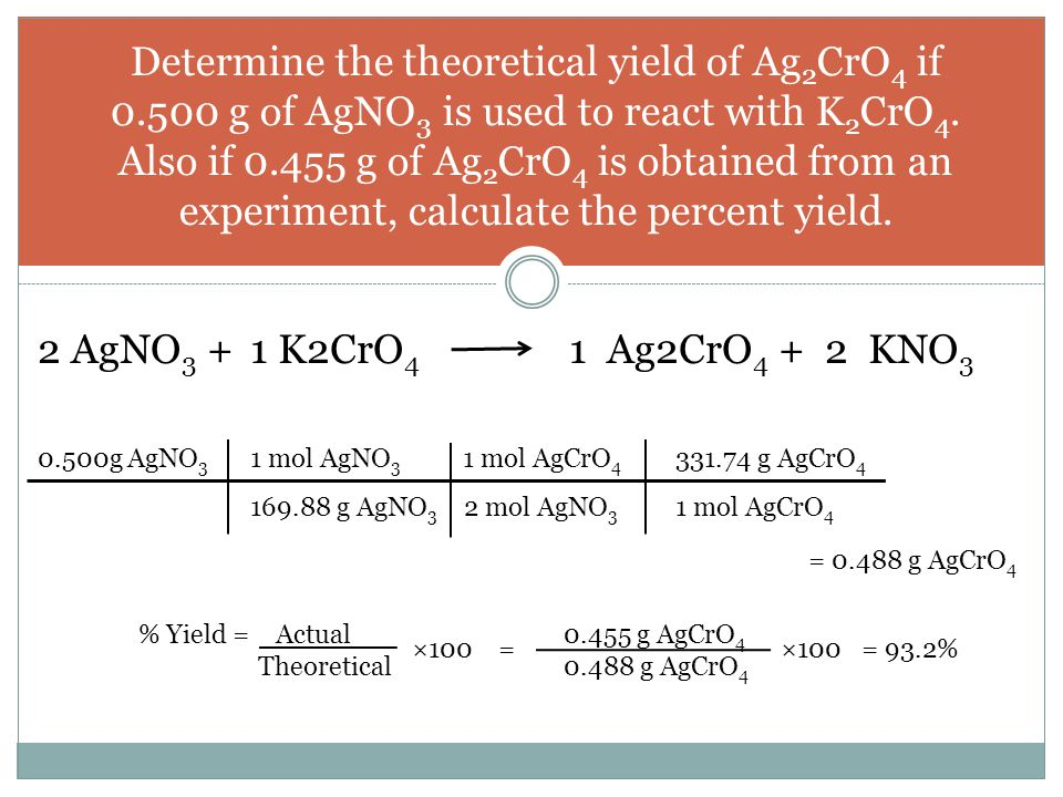 Determine the theoretical yield of Ag2CrO4 if 0