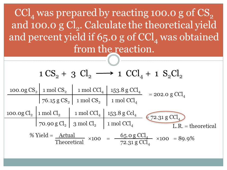 CCl4 was prepared by reacting g of CS2 and g Cl2