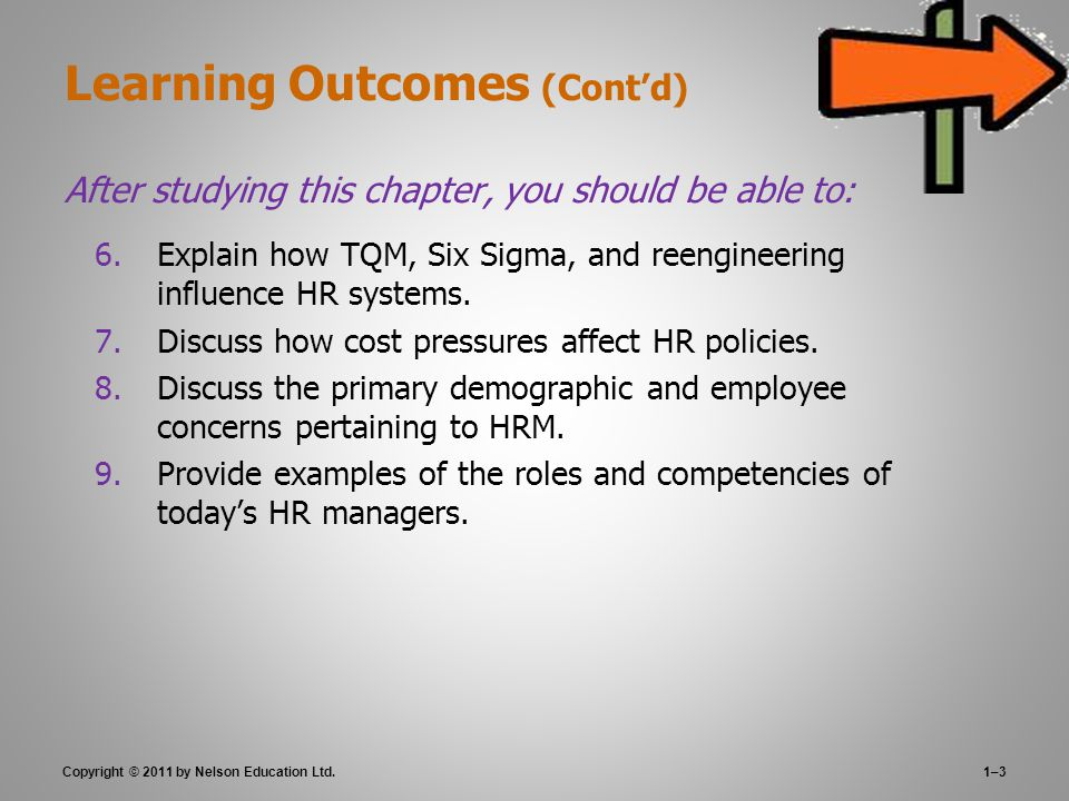 Managing Human Resources - Unit 1