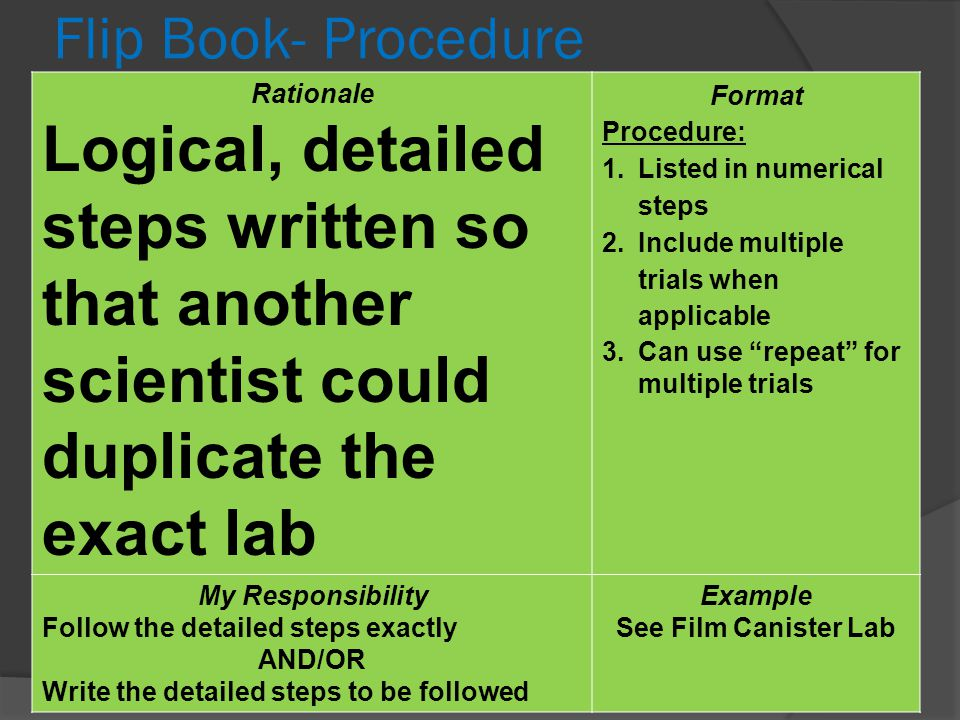 Flip Book- Procedure Rationale. Logical, detailed steps written so that another scientist could duplicate the exact lab.