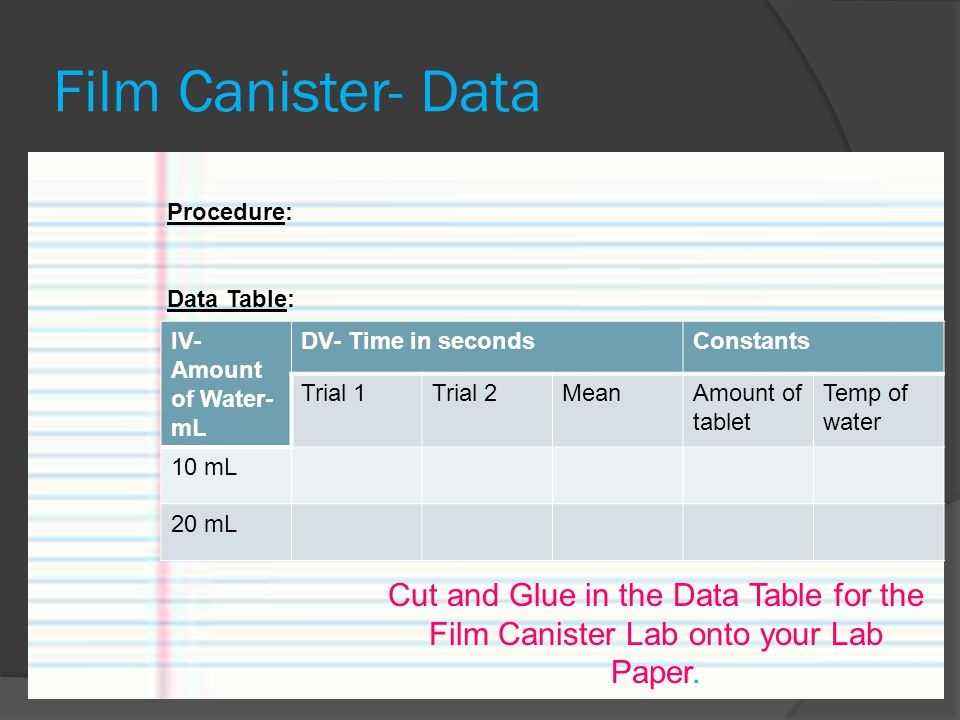 Film Canister- Data Procedure: Data Table: IV- Amount of Water- mL. DV- Time in seconds. Constants.