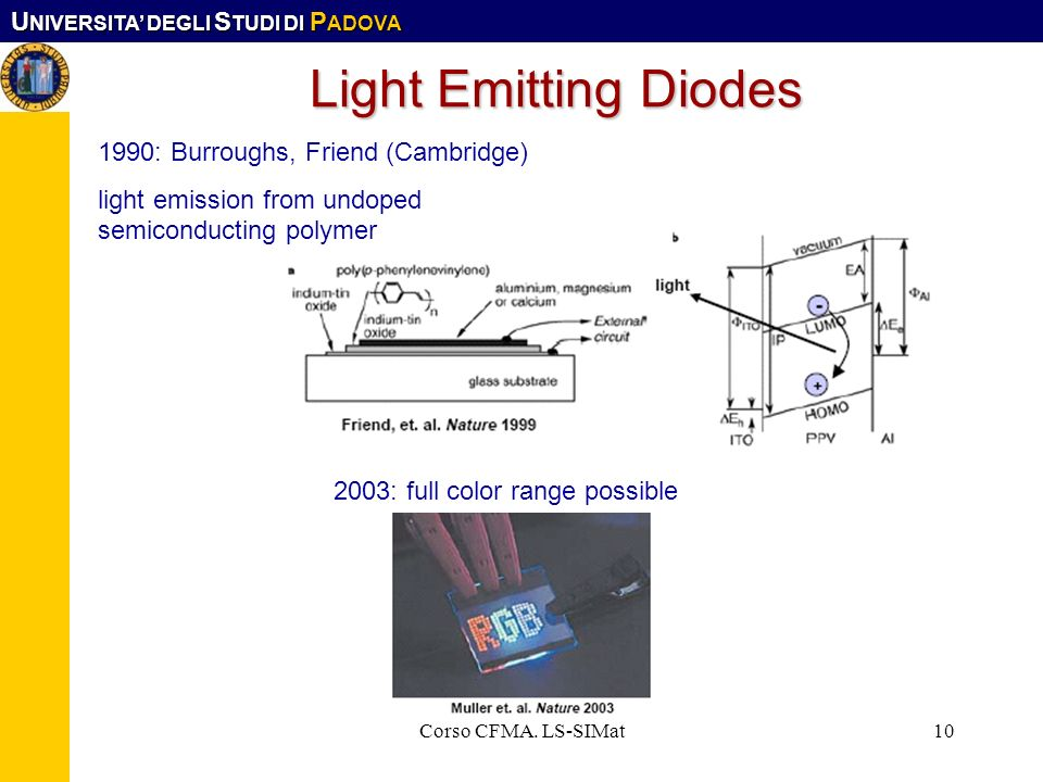 Light Emitting Diodes 1990: Burroughs, Friend (Cambridge)