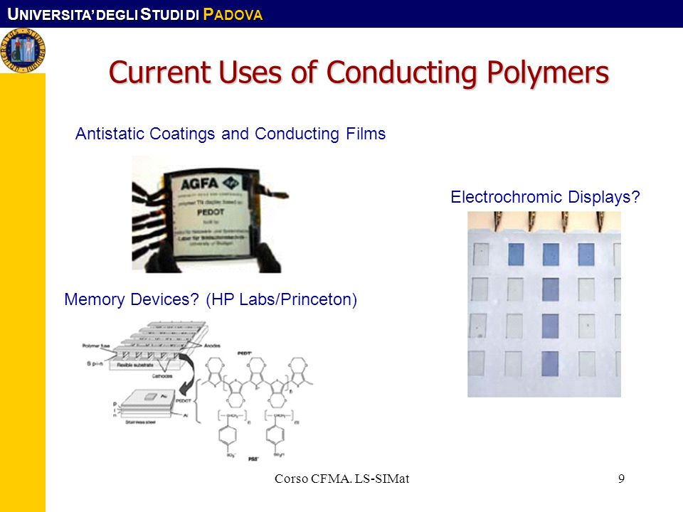 Current Uses of Conducting Polymers