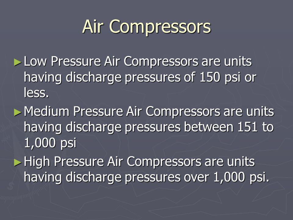 Air Compressors  - ppt video online download