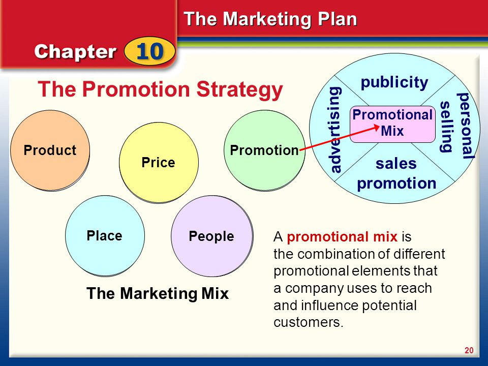 Marketing plan product price place promotion